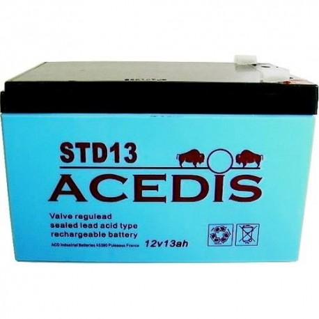 STD 12-7,6