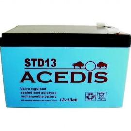 STD 12-18